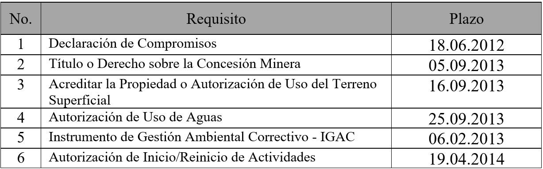Régimen de Formalización Minera