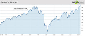 Grafica-S&P-500-08.04.2014jpg