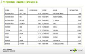 PRINCIPALES-EMPRESAS-EEUU-23.6