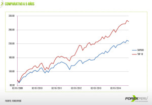 Buybacks-TOP-10-1
