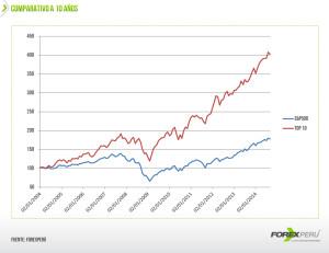 Buybacks-TOP-10-2