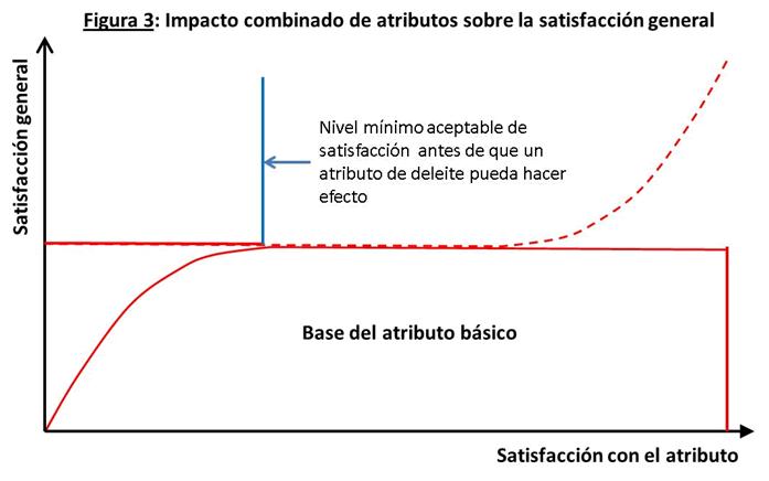 fig_3_satisfaccion