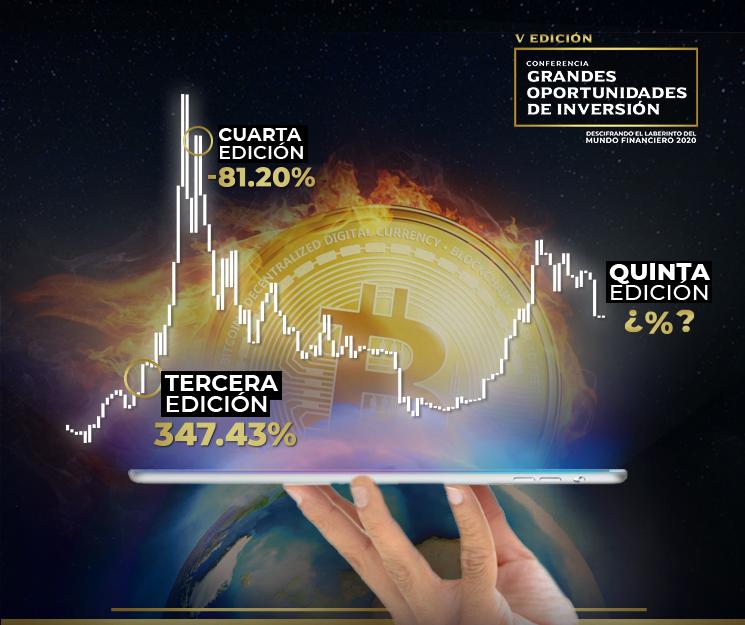 campañas acierto bitcoin