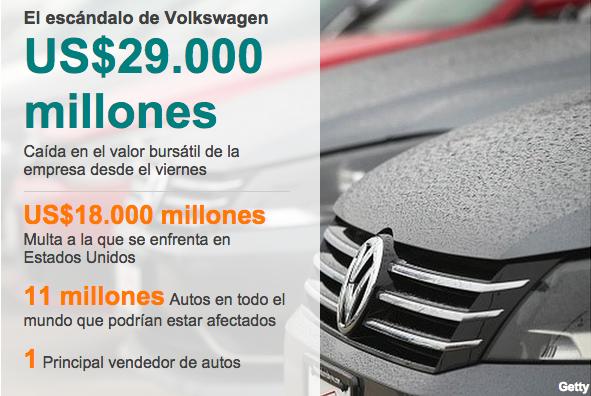 volkswagen-crisis-diesel-fraude-medio-ambiente-4