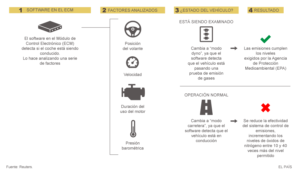 volkswagen-crisis-diesel-fraude-medio-ambiente