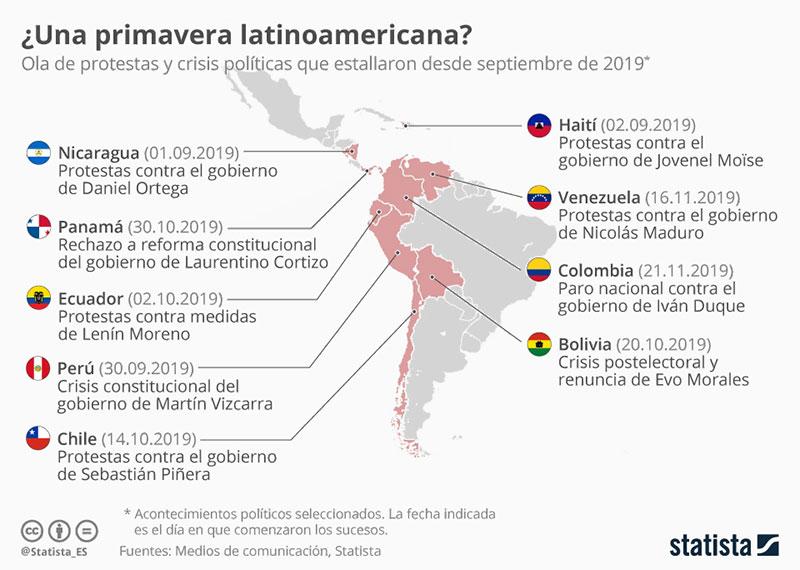 statista mapa protestas