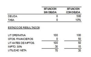 gráfico_Lira 02