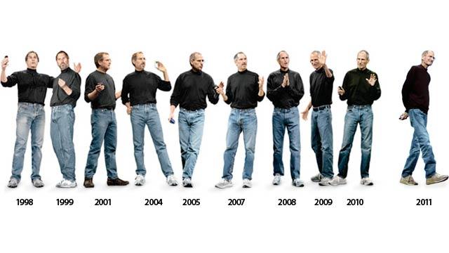 jobs-evolution