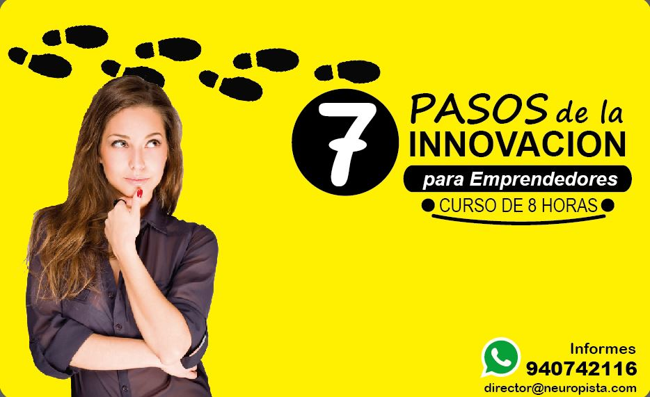 Innovación Design Thinking