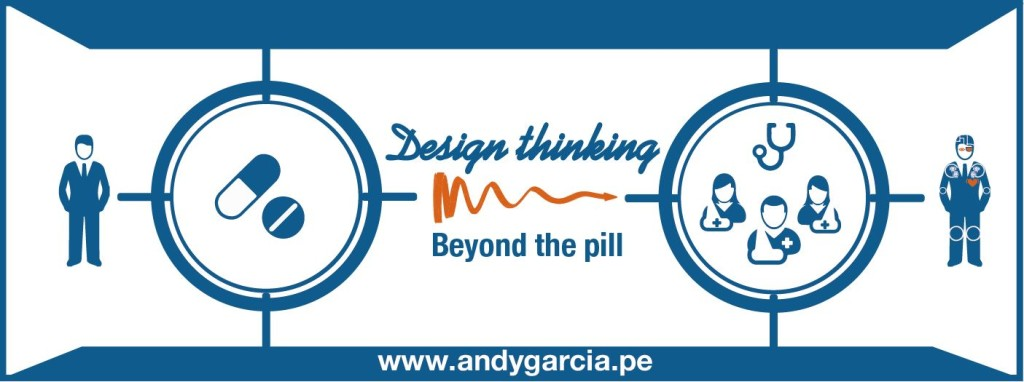 design thinking en salud