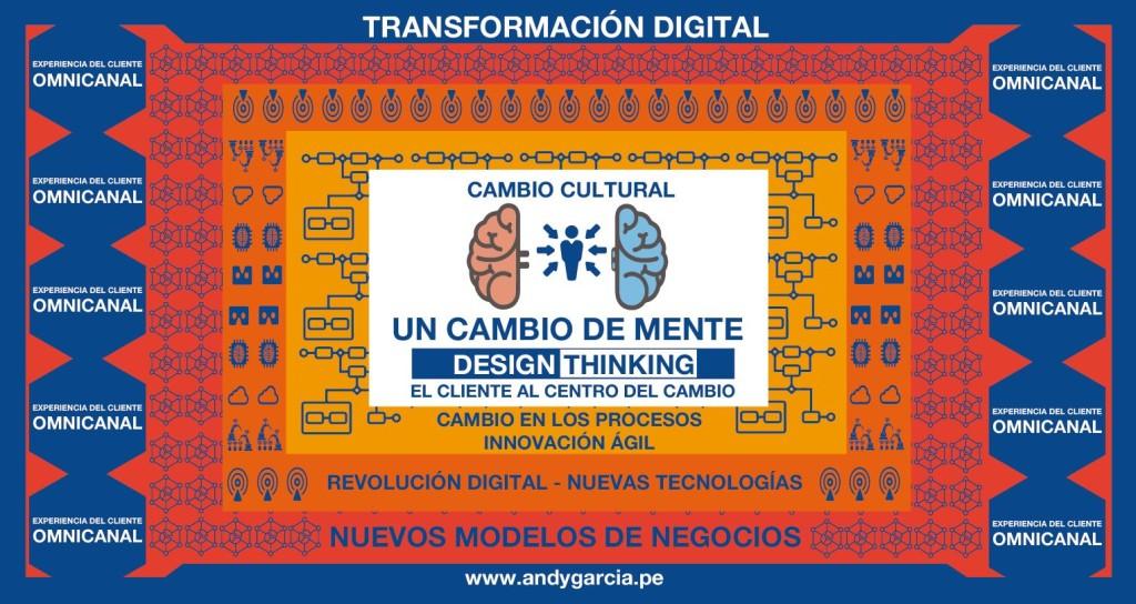 digital transformation peru