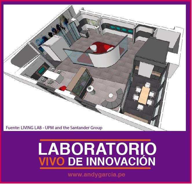 living lab