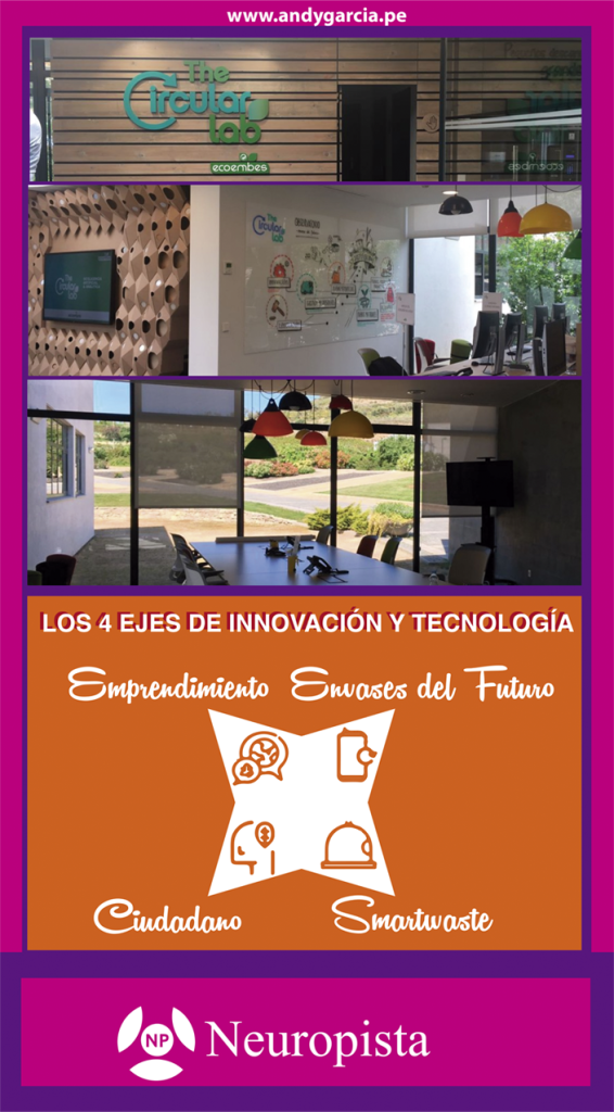 laboratorio de innovación circular