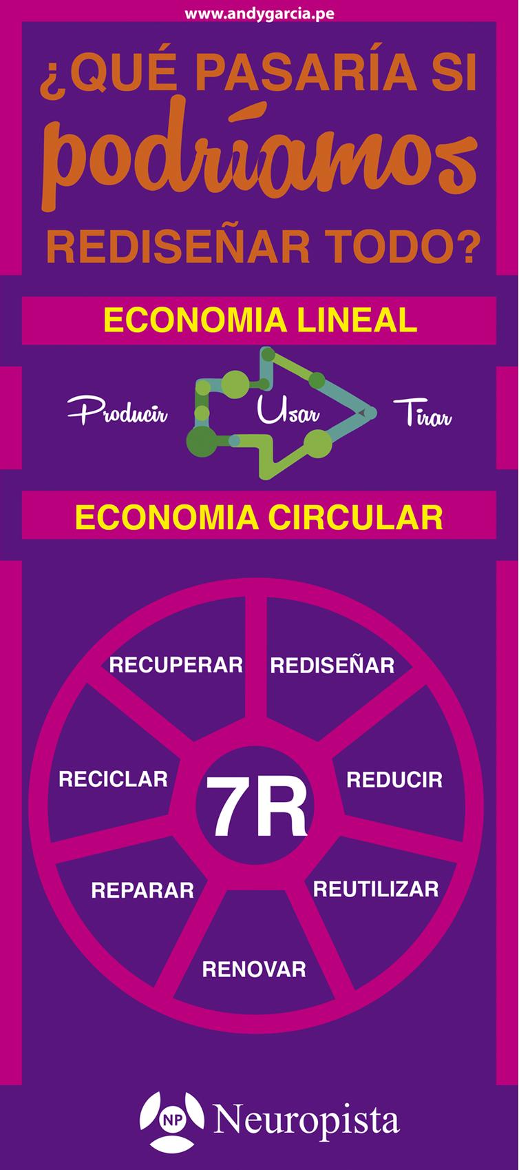 conferencista economía circular
