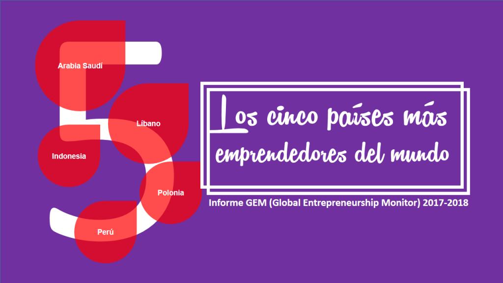 portal de emprendedores