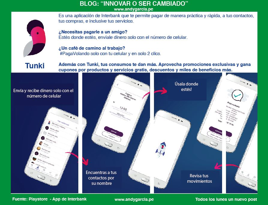 tunki app interbank