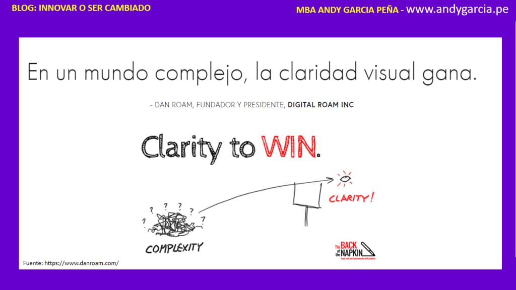 curso visual thinking