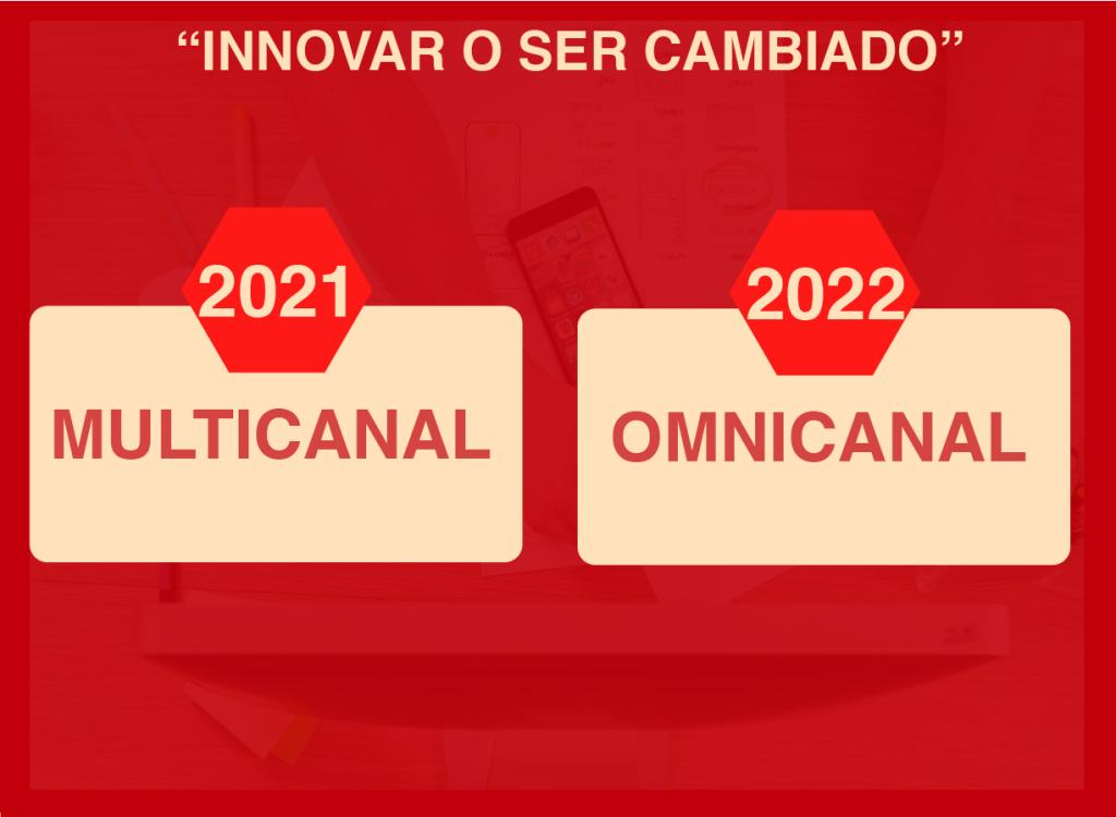 mibanco