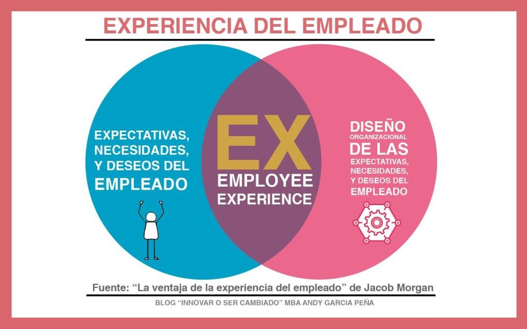 experiencia del empleado