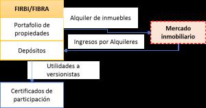 imagen 7c