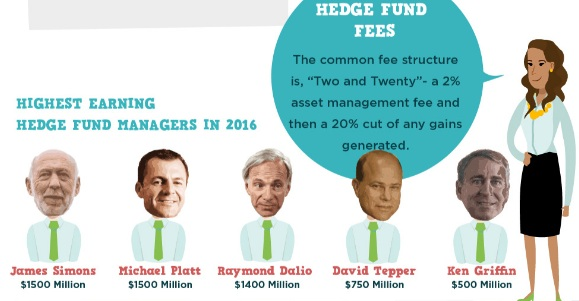 hedge fund 3