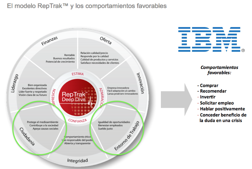 ibm-panorama-anabella-cordero-reputacion-union-civil