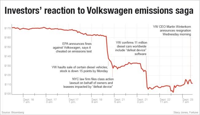 volkswagen-crisis-diesel-fraude-medio-ambiente-3