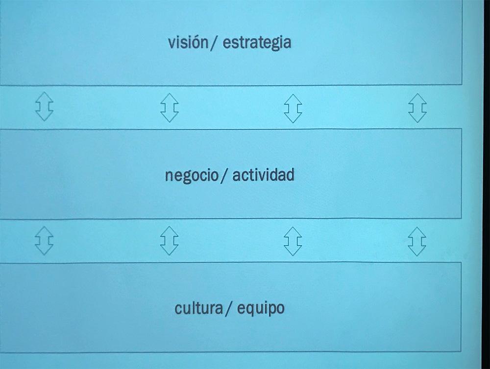 TD-diferencia-vision-cultura