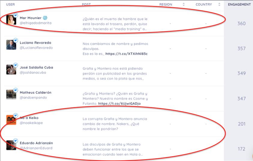 graña-y-montero-cambia-nombre-lavajato-reputacion-identidad-twitter-comentarios1