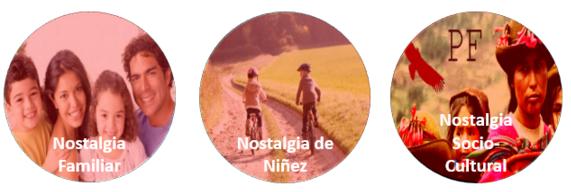 nostalgia_tipos