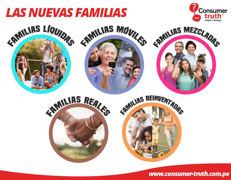 Las Nuevas Familias: Menos estereotipo, Más Realidad