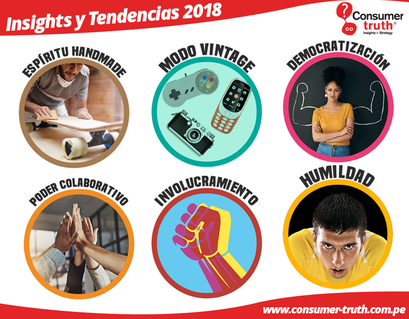 insights tendencias 2018