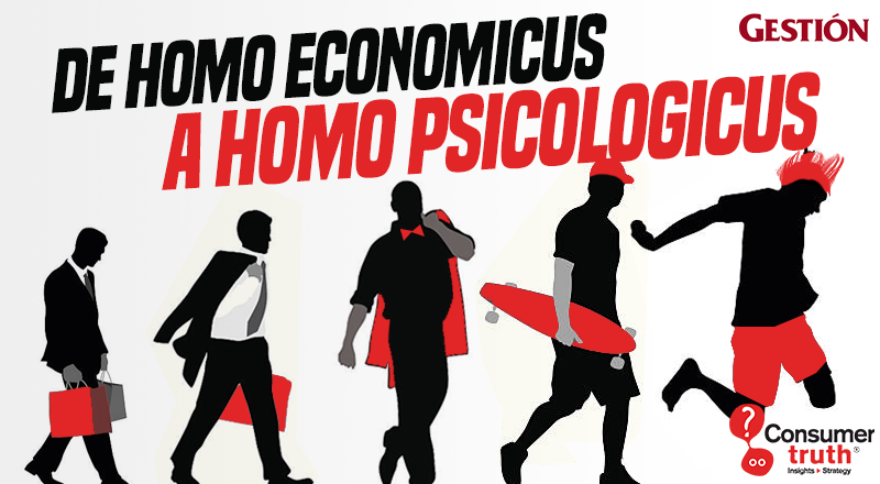 De Homo Economicus a Homo Psicologicus
