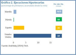 Hioptecas-Chart-2