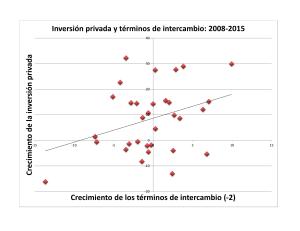 Gráfico 1-1