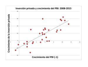 Gráfico 2-1