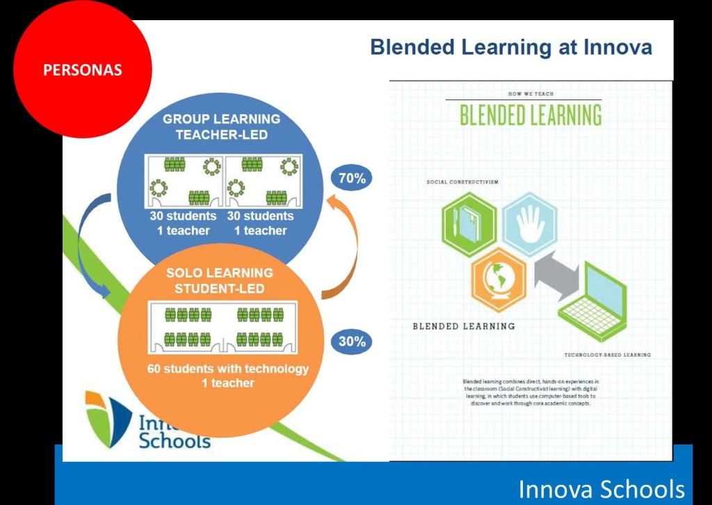 caso de exito innova schools
