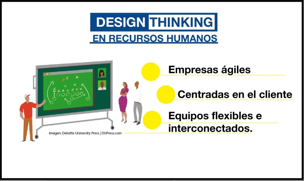 DESIGN_THINKING_RRHH