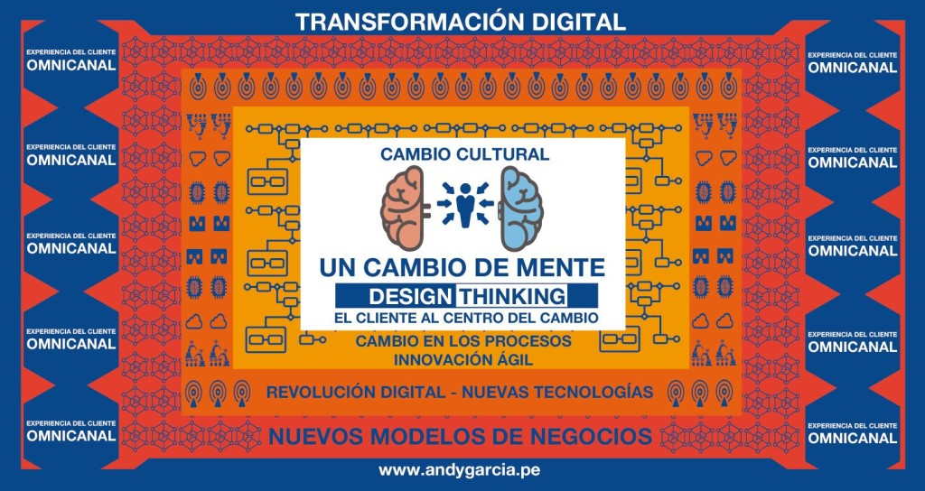 transformacion digital peru