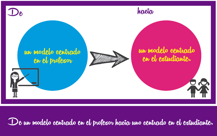 design thinking educacion