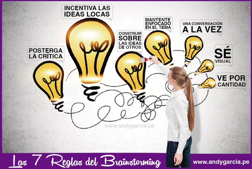 tormenta de ideas