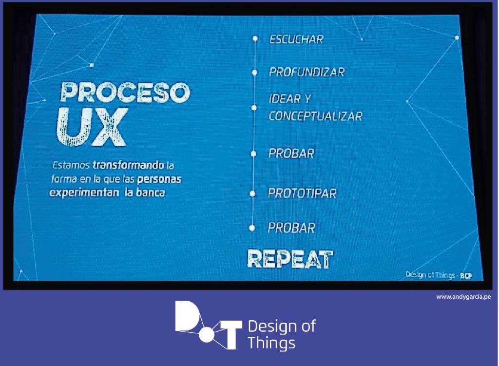 proceso ux