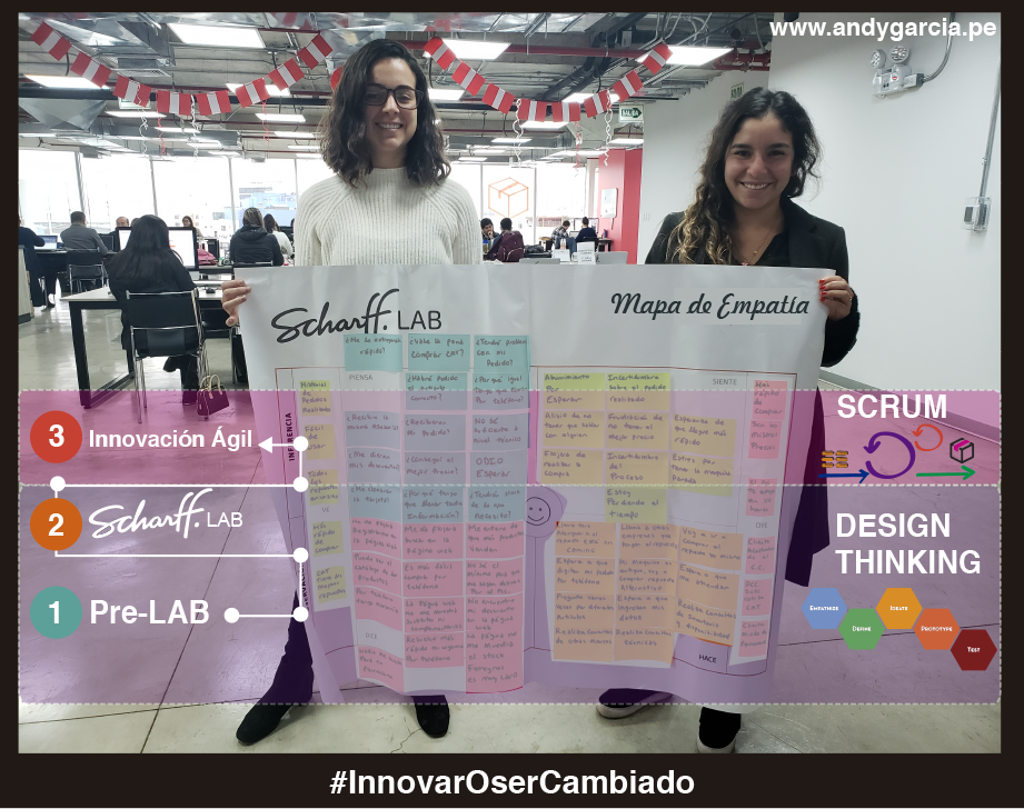 design thinking logistico