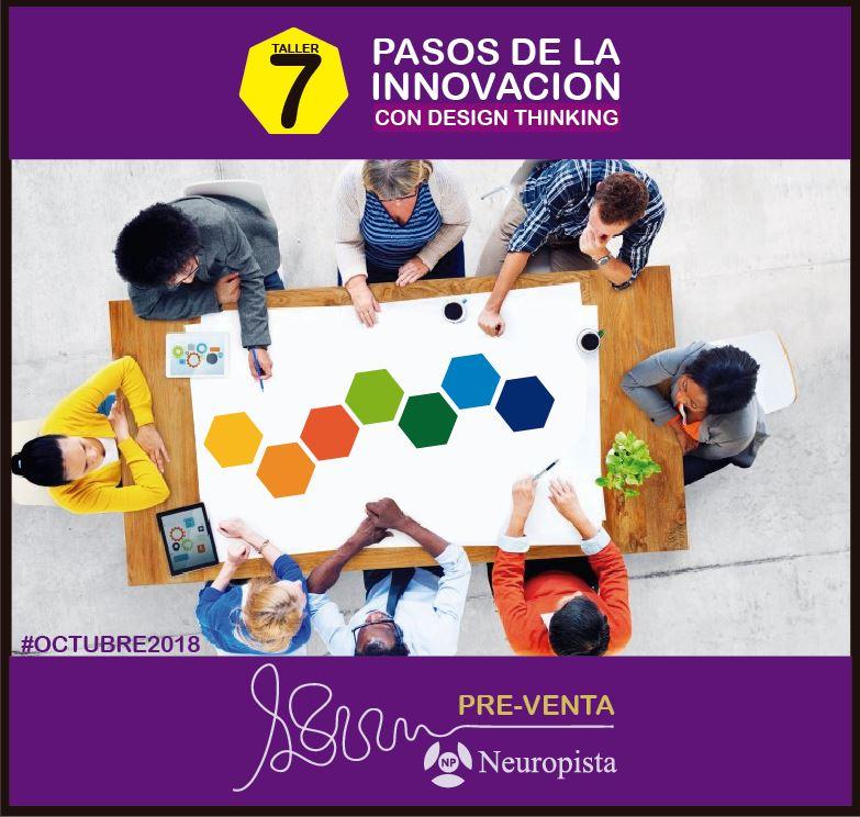 design thinking curso