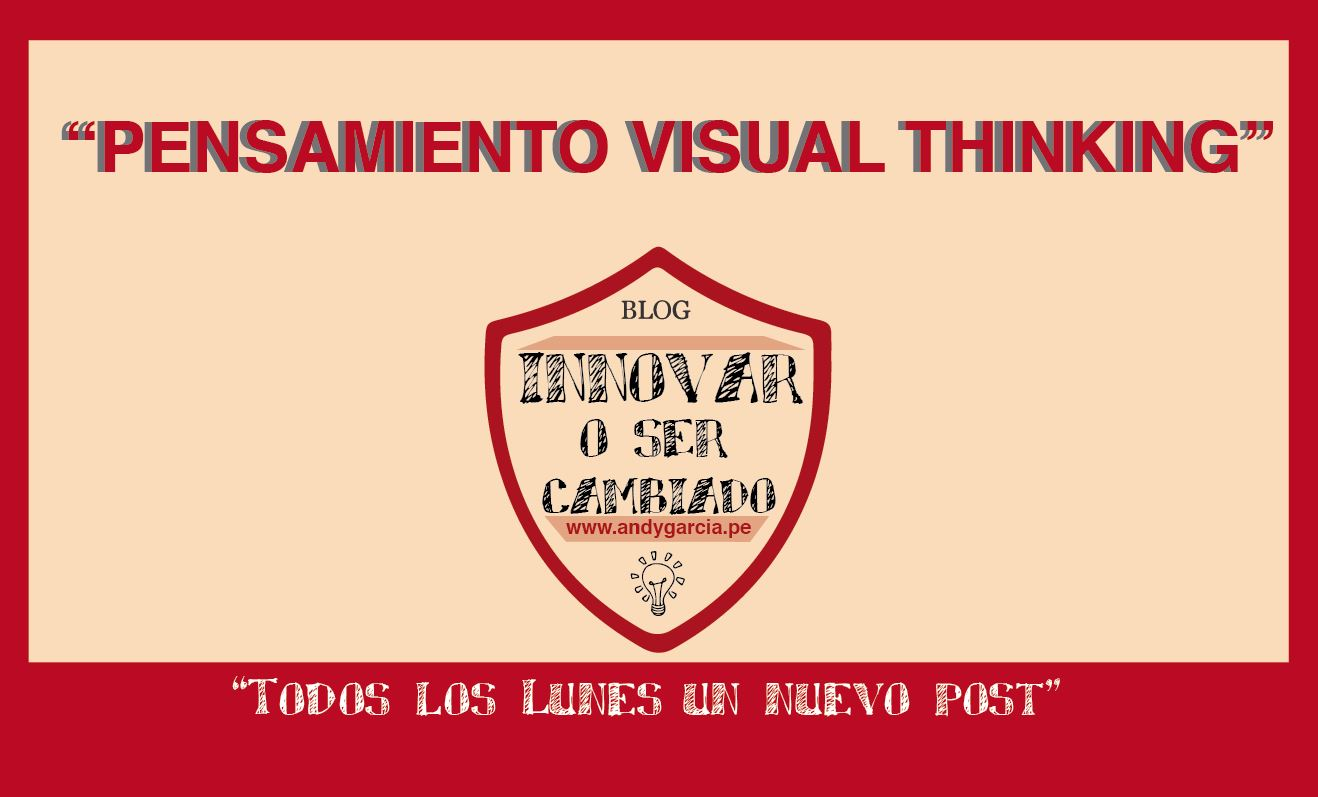 Pensamiento Visual Thinking