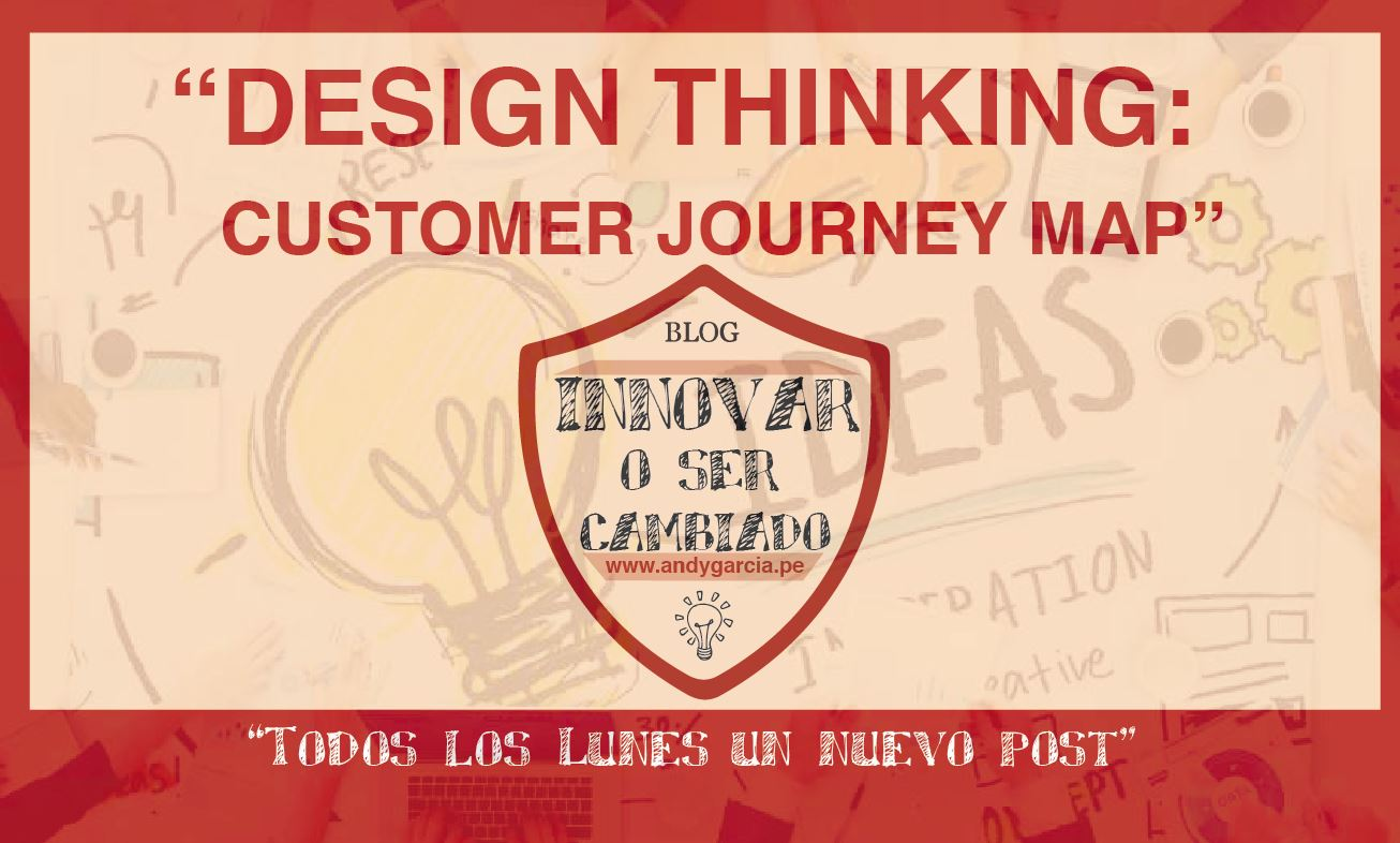 Design Thinking: Customer Journey Map