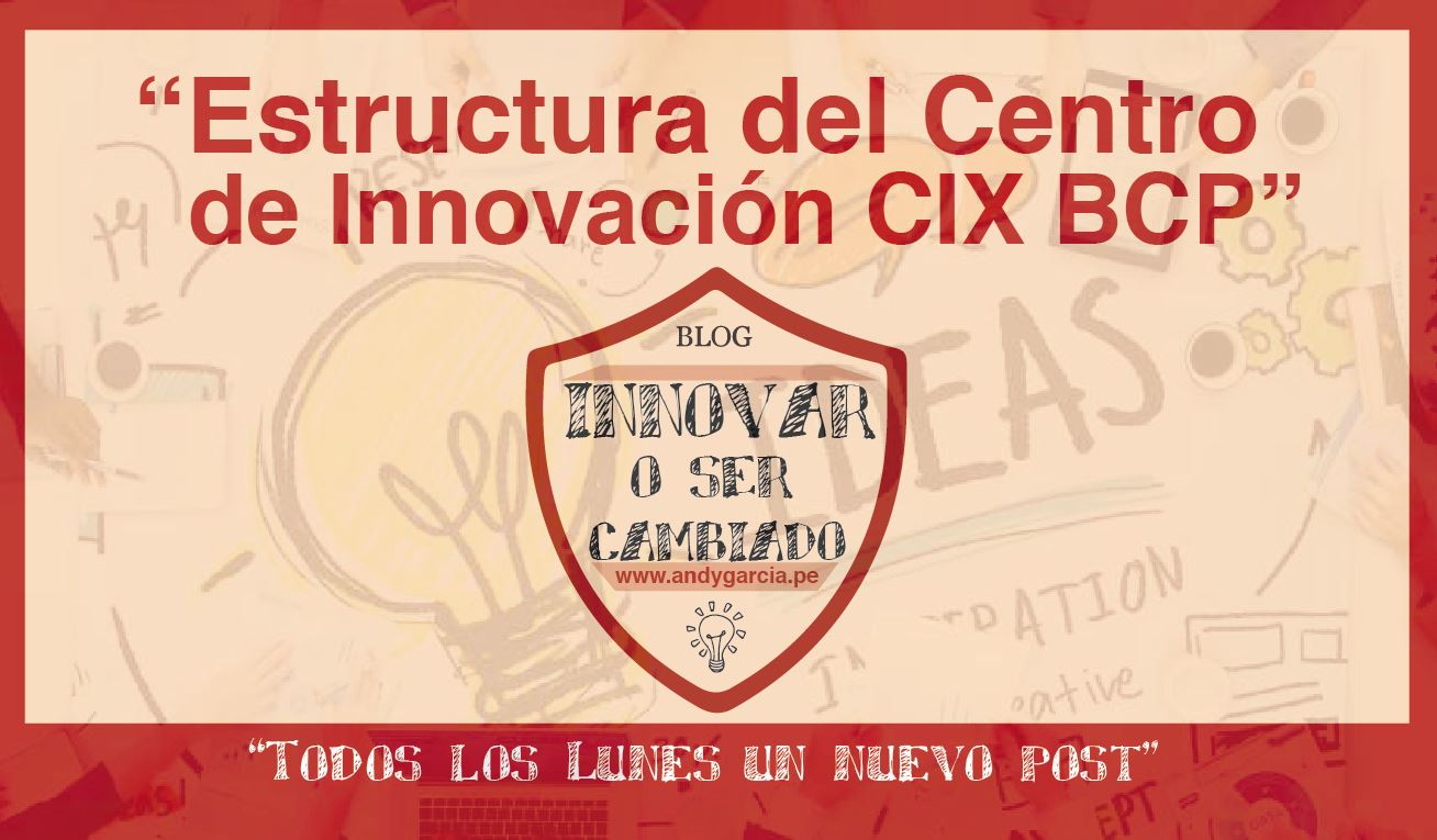 Estructura del Centro de Innovación CIX BCP