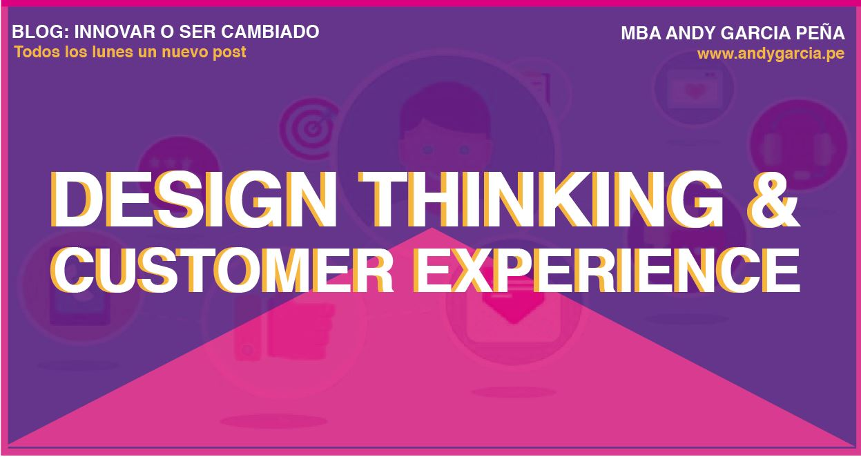Design Thinking & Customer Experience