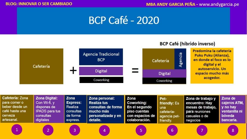 bcp cafe perú