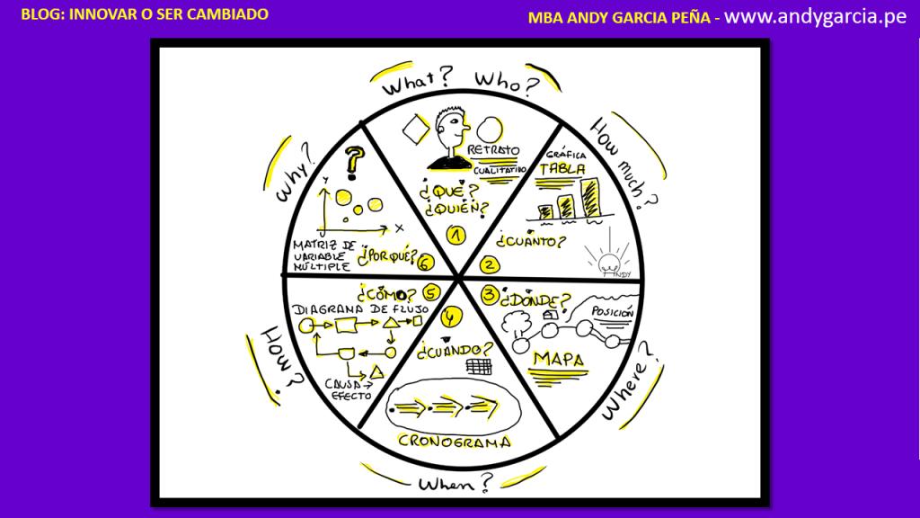 visual thinking aprender